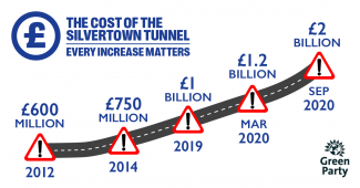 Cost of Silvertown Tunnel